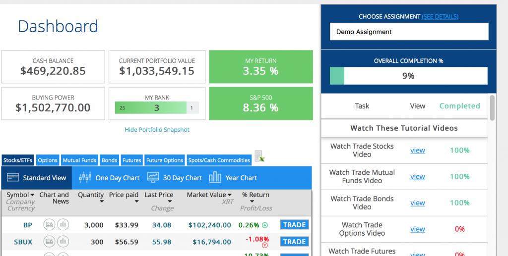 PersonalFinanceLab Dashboard Image