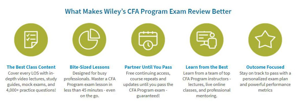 Why Wiley CFA Review Course is Better