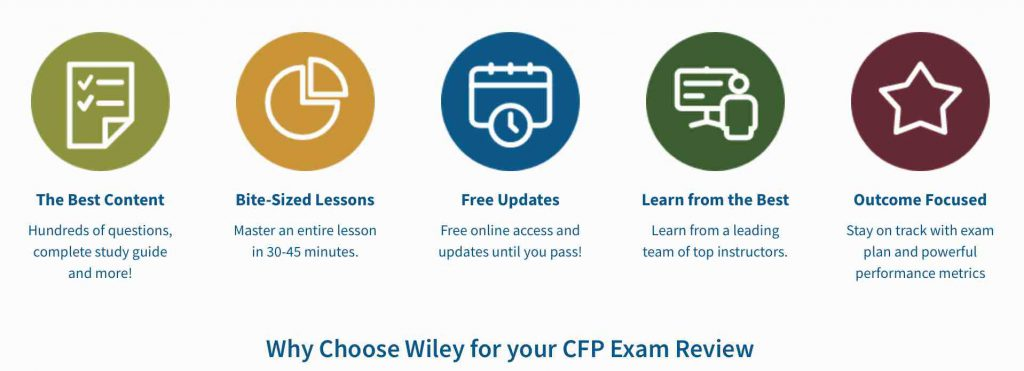 Why Wiley CFP Review Course